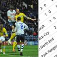 Championship fixtures: Super computer predicts EVERY result TODAY - Leeds and Villa win