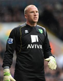 John Ruddy Player Profile