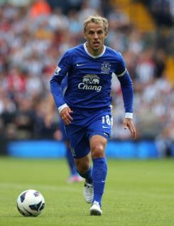 Phil Neville Player Profile