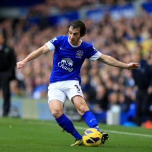 Manchester United and Everton in Leighthon Baines swap deal