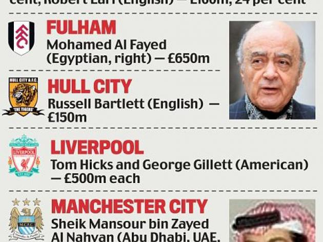 Who owns your club? Who holds purse strings and how much have they got?