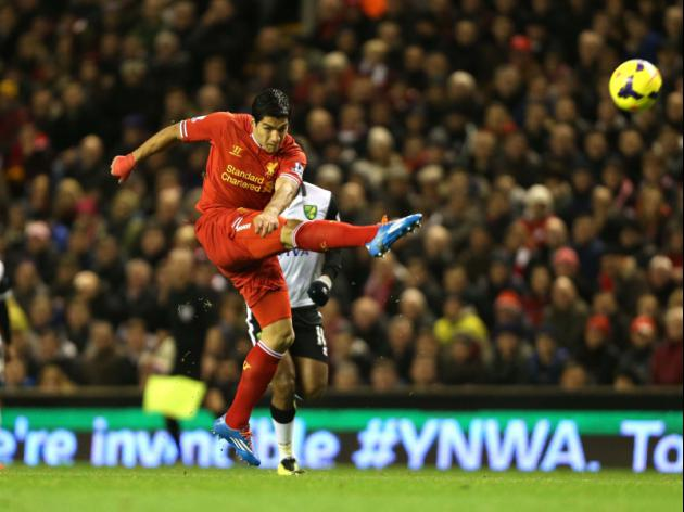 Luis Suarez move to Barcelona held up by Liverpool's demands for 75million up front