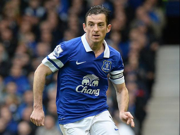 Baines relishing top-four pressure