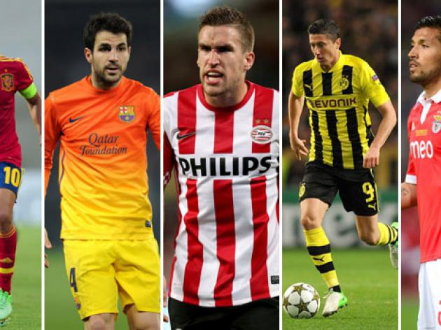 Breaking Down Manchester United's Top Potential summer transfer targets