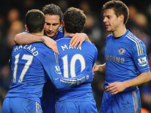 Sparta Prague vs Chelsea: Europa League Match Preview