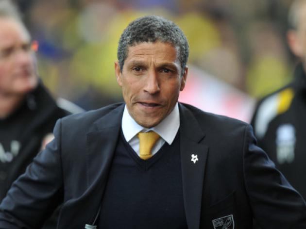 Norwich V Aston Villa at Carrow Road : Match Preview