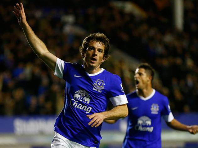 United move for Leighton Baines, as Kenwright seethes!