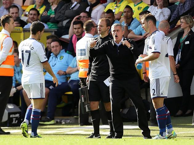 Mourinho feared defeat at Norwich