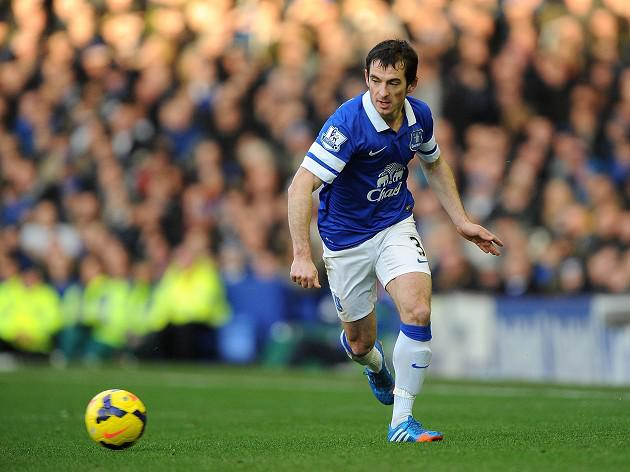 Everton close in on new Baines deal