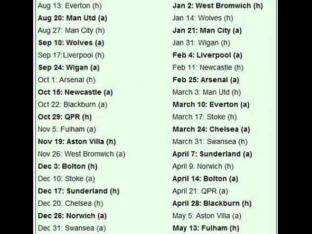 Tottenham's fixtures - 2011-12 Premier League season