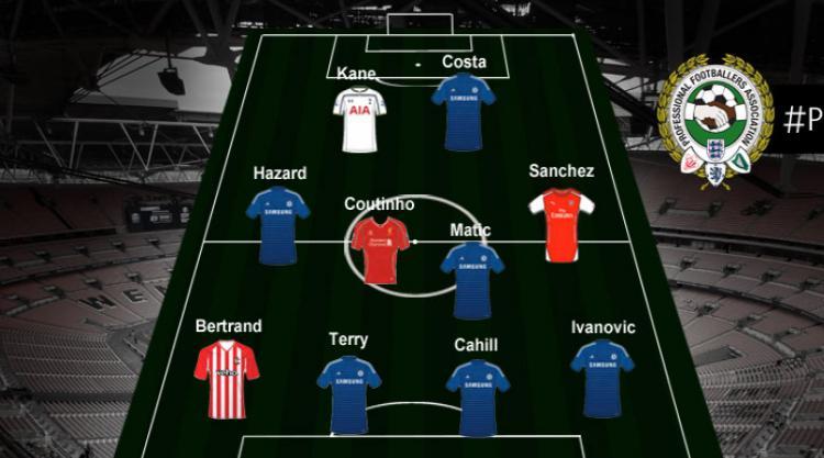 PFA Awards 2015: Barclays Premier League PFA Team of the Year